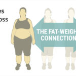the_fat-weight_connection_650x350_promo-1